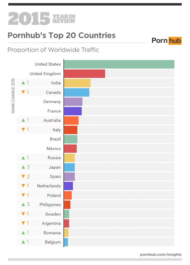 Австралийские порно сайты