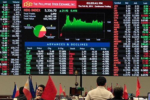 Share prices down 1.6 pct, peso weaker