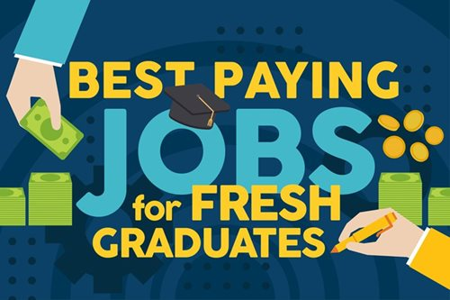 LOOK: Highest paying, hottest jobs for fresh graduates