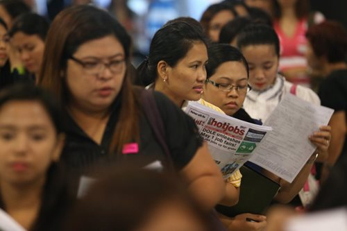 SWS: Joblessness dips, pessimism rises