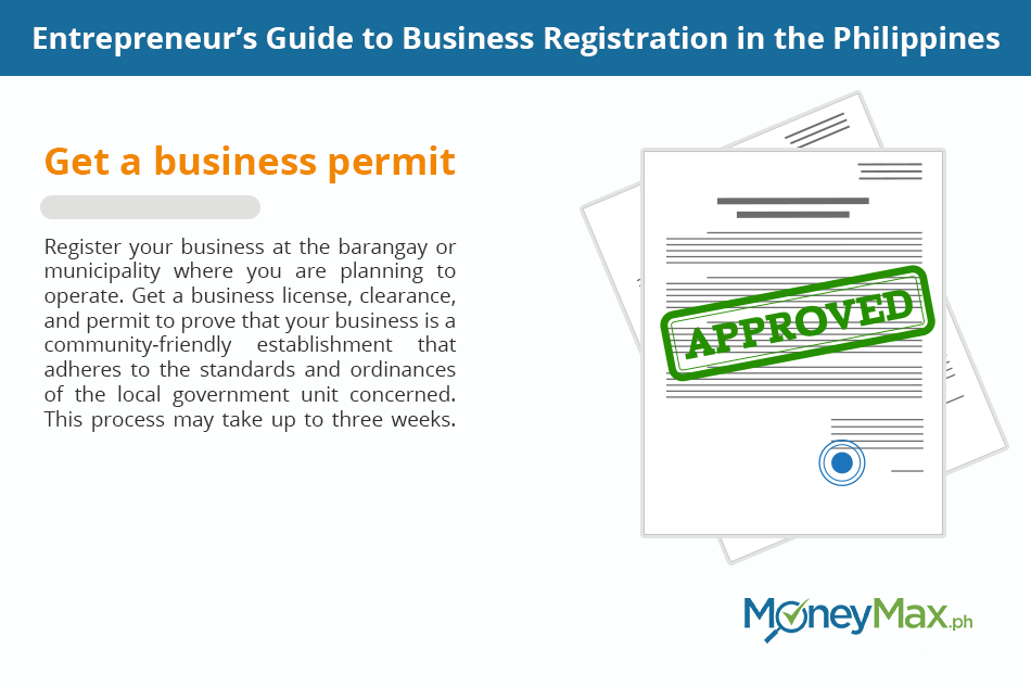 Entrepreneur's Guide to Business Registration in the