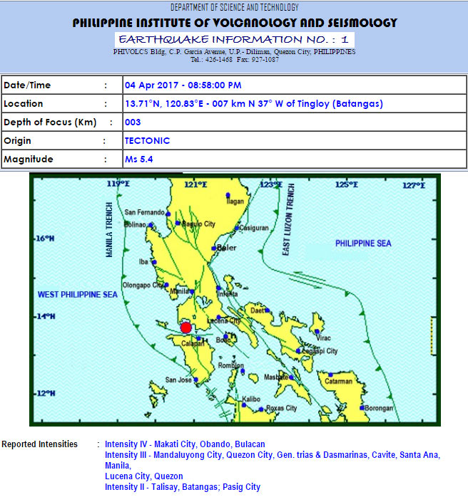 Abs Cbn Latest News Update: Aftershocks Jolt Batangas Following Strong Quake