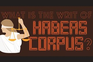 What is the Writ of Habeas Corpus