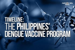 TIMELINE: The Philippines' dengue vaccine program