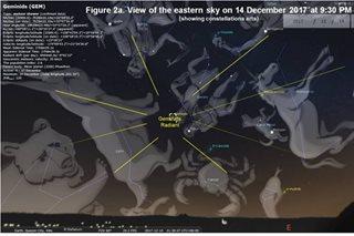 Heads up! See Geminids meteor shower this week