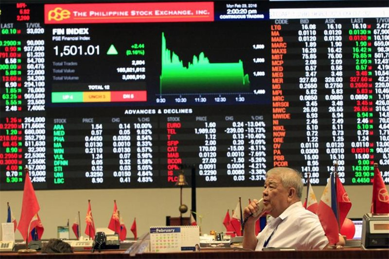 PH shares rally, close above 8,300