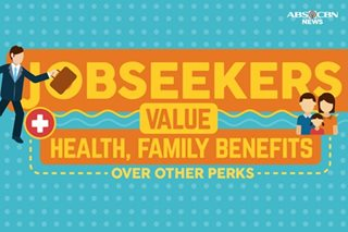 Jobseekers value health, family benefits over other perks
