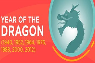 Year of the Dragon: 'Avoid being aggressive sa business'