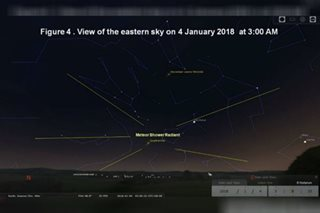 First meteor shower of the year visible this week: PAGASA