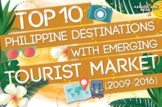 No Boracay? No worries, try these 10 emerging destinations in the Philippines