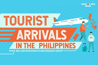 INFOGRAPHIC: Top foreign visitors to the Philippines