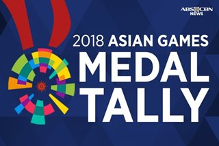 Asian Games medal tally 2018