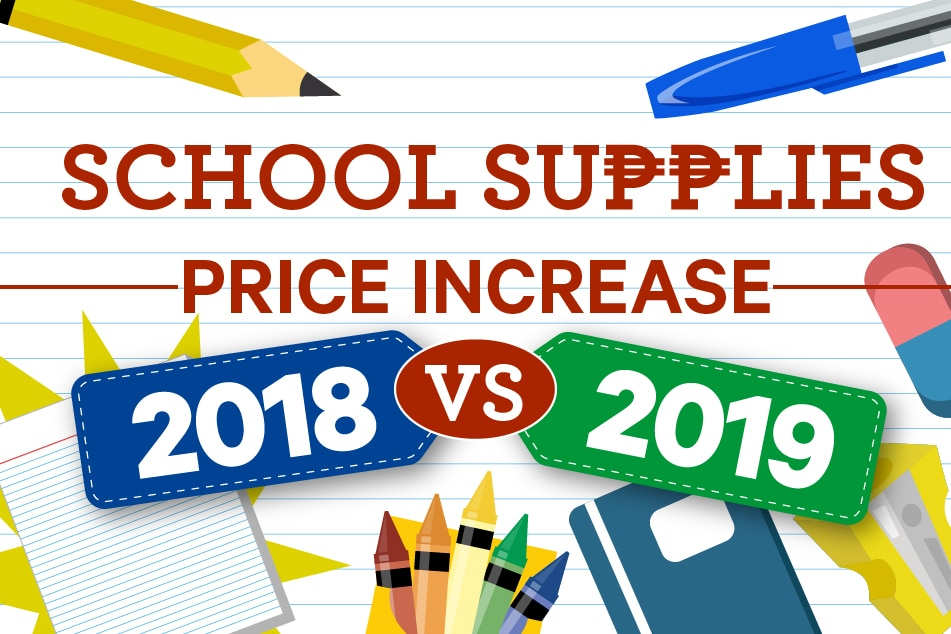 Prices of School Supplies: 2018 vs 2019