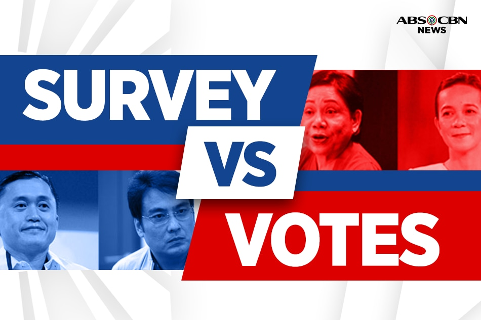 How accurate was the last Pulse Asia pre-election survey?