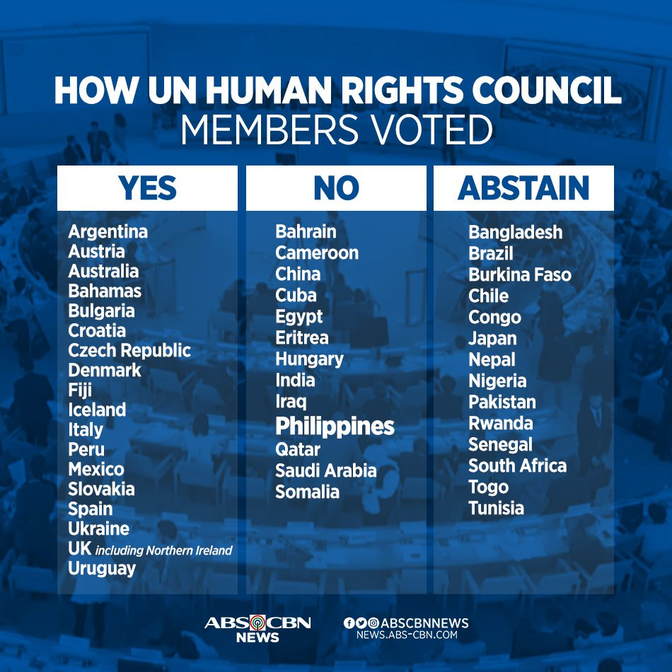 Human rights in the country is perfectly protected - Albayalde