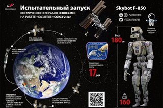 Russia to send 'Fedor' its first humanoid robot into space