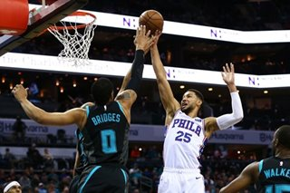 NBA: 76ers edge Hornets for 5th consecutive win