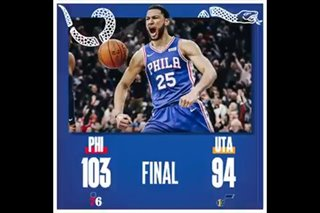 NBA: Sixers stop Jazz, remain perfect at home