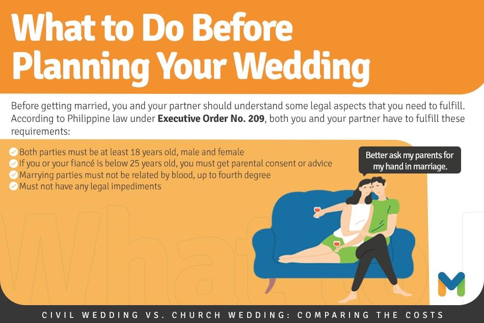Civil Wedding vs Church Wedding: Comparing the costs 4