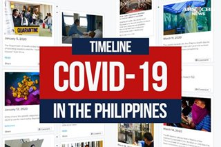 TIMELINE: The coronavirus disease crisis in the Philippines