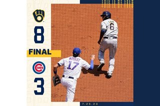 MLB: Brewers batter Cubs, Nationals dominate Yankees