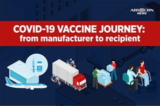 COVID-19 vaccine journey: from manufacturer to recipient