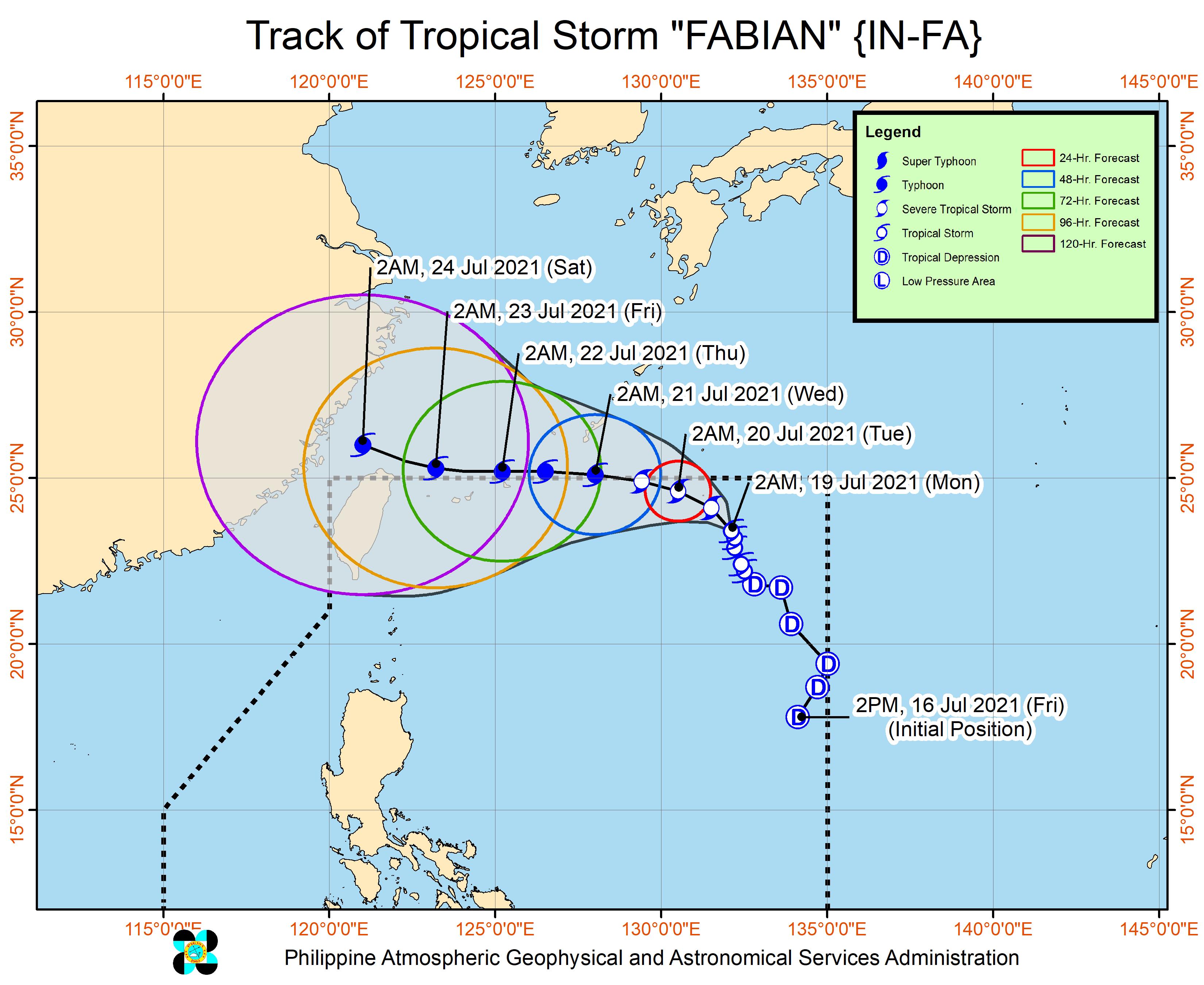 Fabian intensifies, nears severe tropical storm category 1