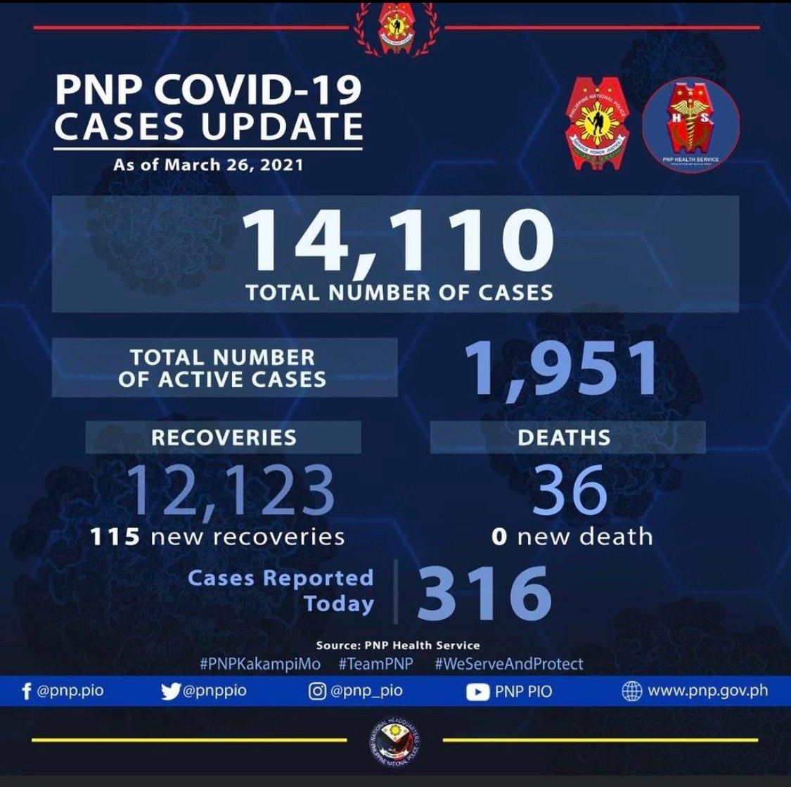 Bilang ng pulis na may COVID-19 tumataas, quarantine facilities sa Kampo Crame dinagdagan 1