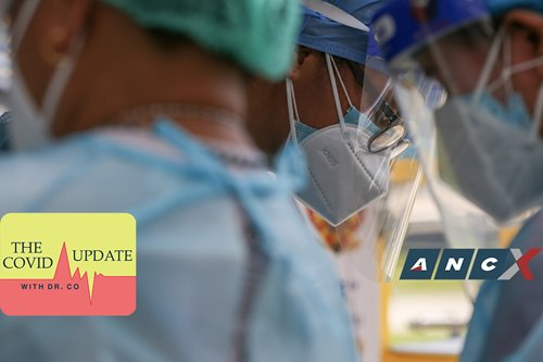 The number of active COVID cases in the Philippines is back up to more than 50,000
