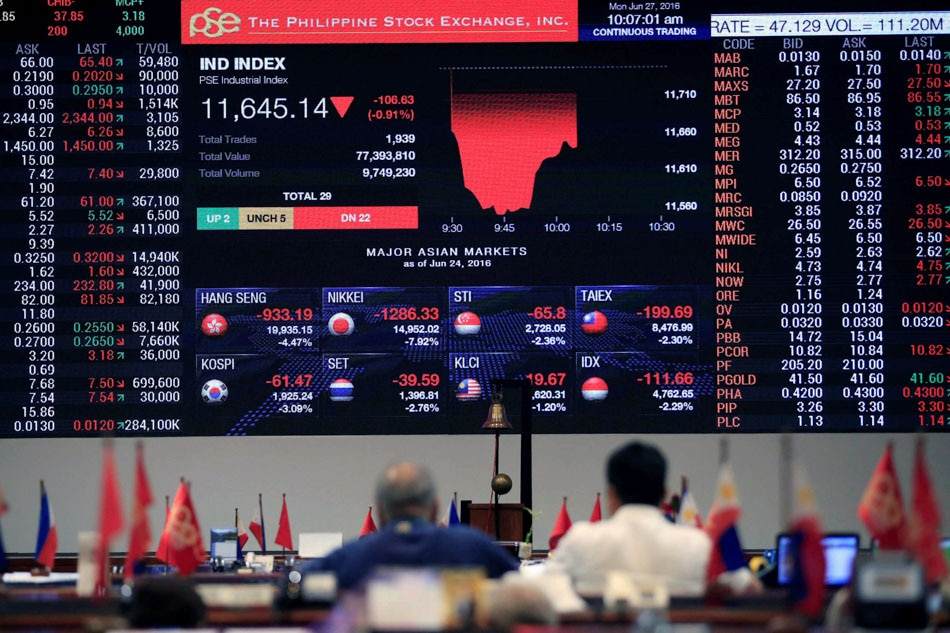 Philippine shares buck Asia-wide rally